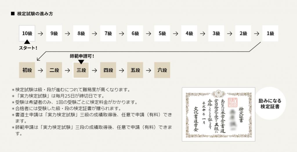 文化書道-検定試験